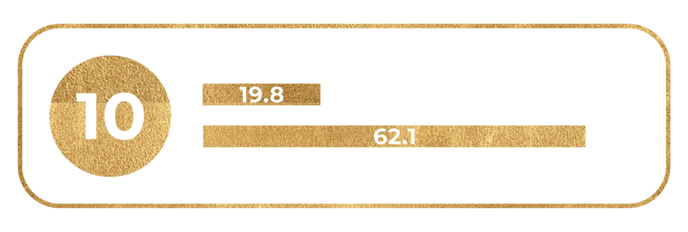 Ring_Size_10.png