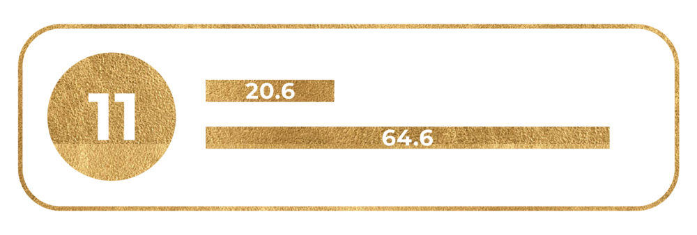 Ring_Size_11.png
