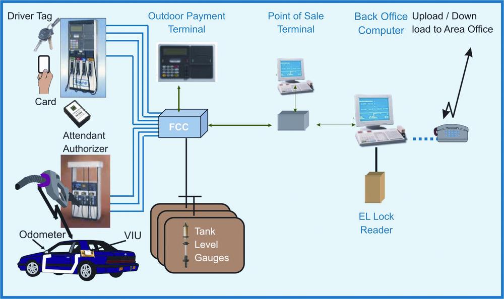 automation-petroleum2.png