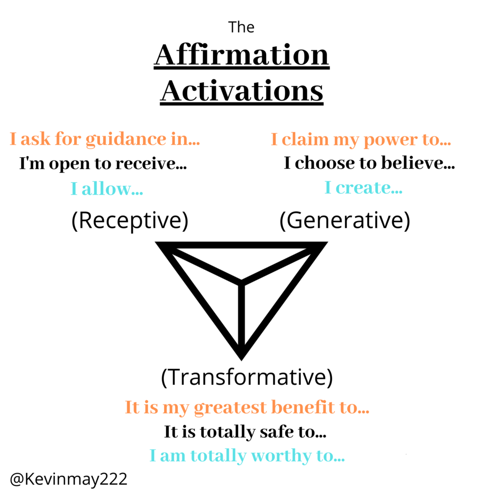 The Affirmation Activations (Unlocking Our Superpowers
