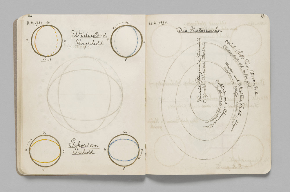 Spread from The Legacy of Hilma af Klint: Nine Contemporary Responses, 2013 © Moderna Museet and Koenig Books
