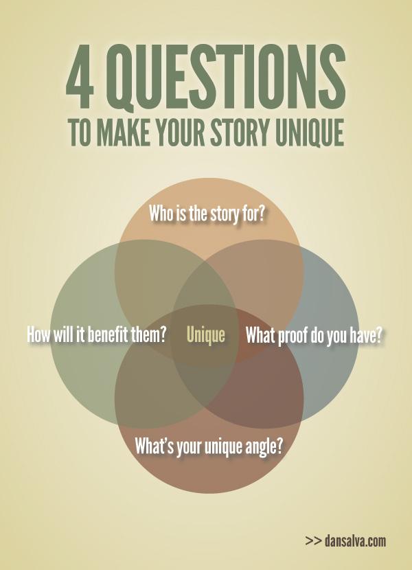 4_questions.jpg