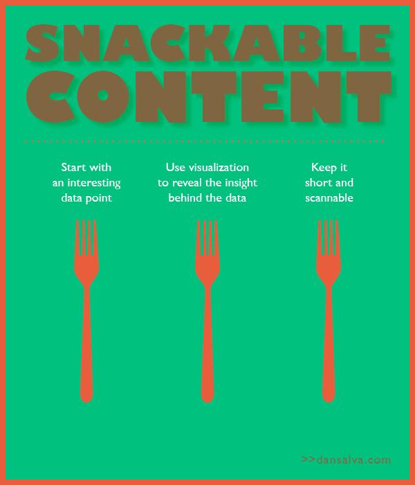 snackable.png