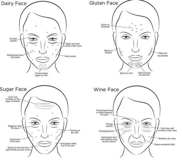 holisitic face mapping with nikolett Jones