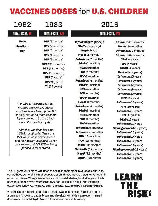 LearnTheRisk.org