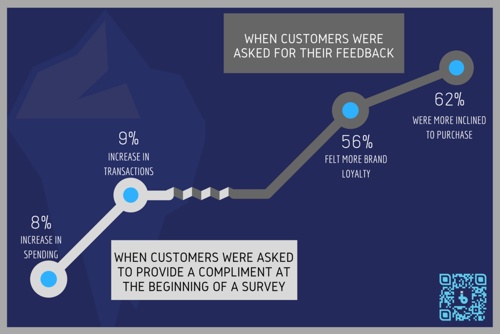 Collecting Feedback Counts (2).png