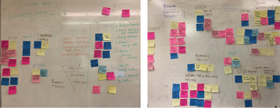 We discovered themes along which we were able to group the key insights gleaned from our user interviews