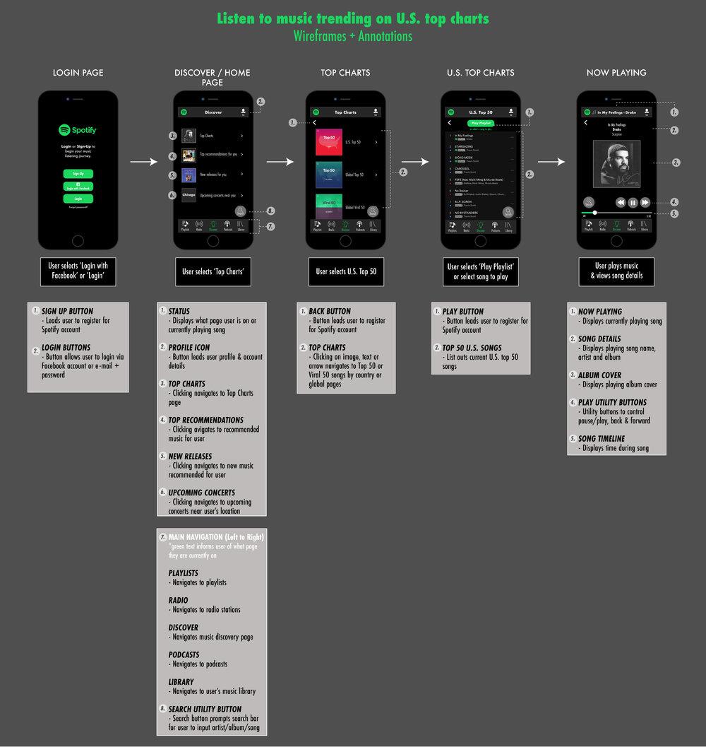 Task1_Wireframes.jpg