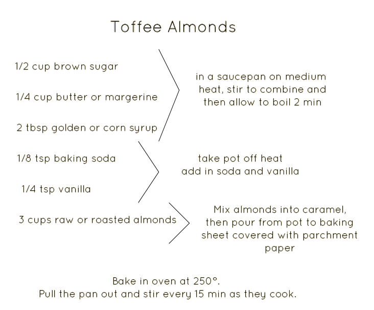toffee almonds recipe snapshot.png