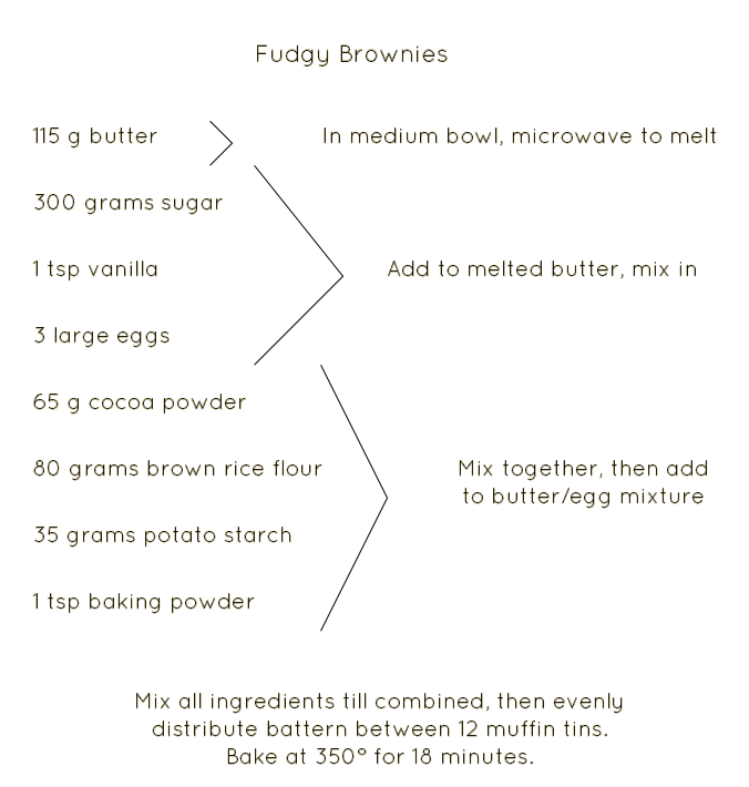 Fudgy Brownie recipe snapshot.png