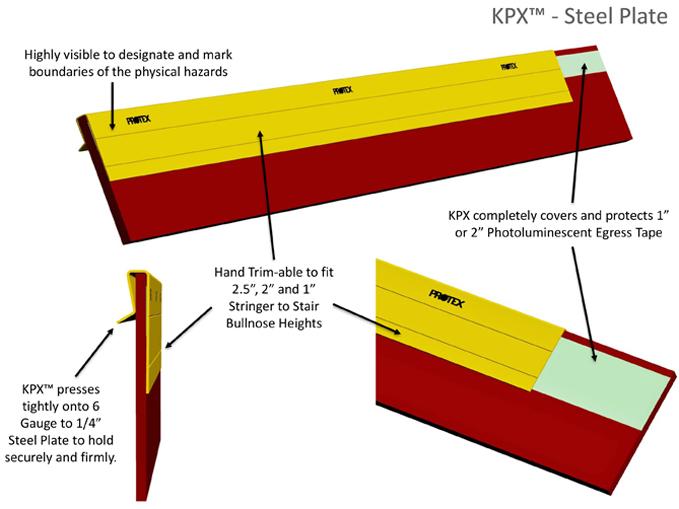KPX - Steel Plate Features.jpg