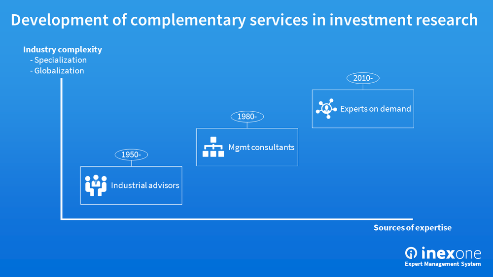 Inex One - Development of complementary services in investment research.png