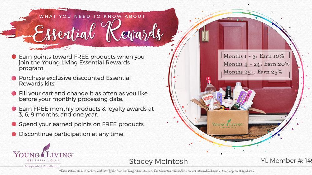 21-Essential-Rewards.jpg