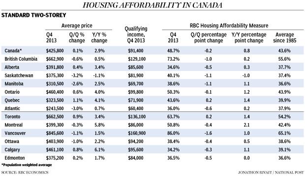 fp0226_housingaffordability_c_jr1