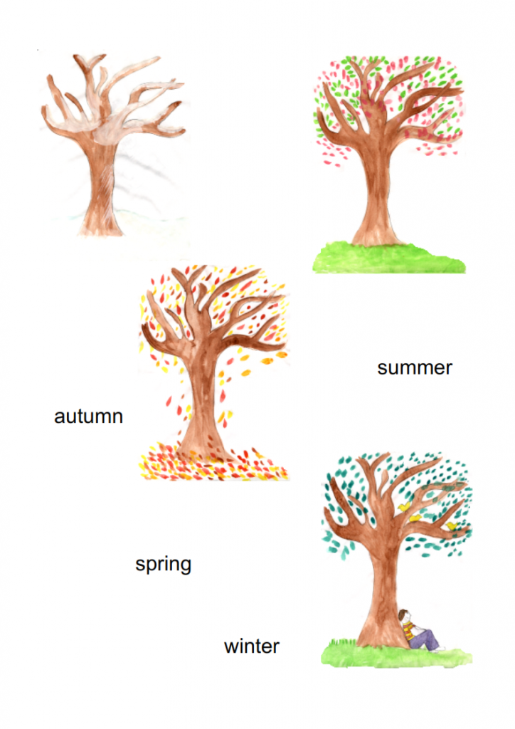 12God-Made-the-Seasons-lessonEng_008-724x1024.png