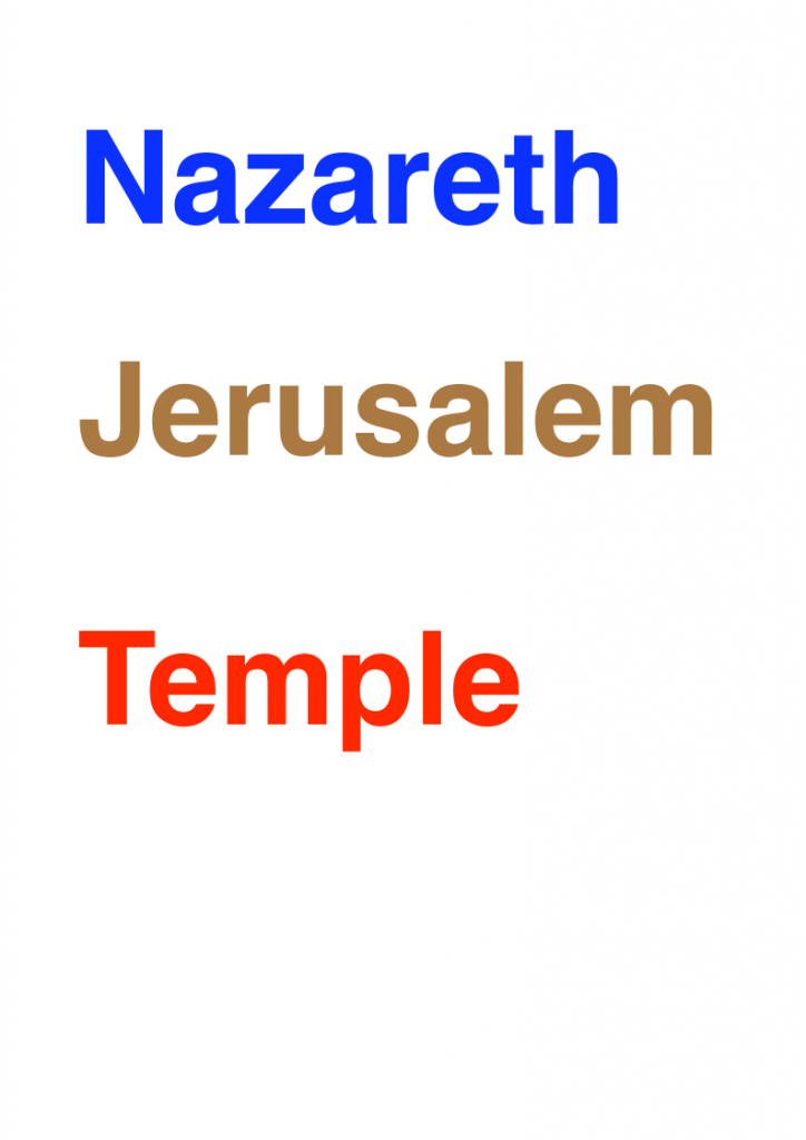6.-Jesus-at-the-temple-lessonEng_016-724x1024.png