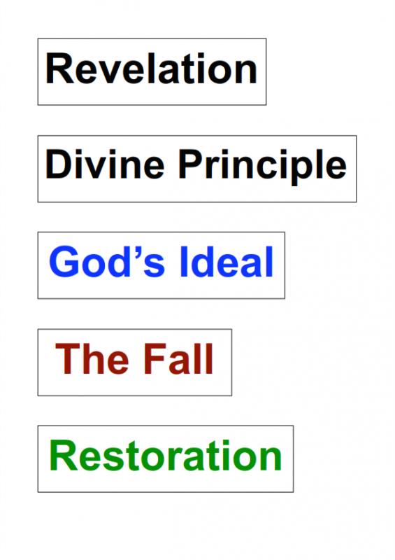 5.-The-Divine-Principle-lessonEng_004-565x800.png