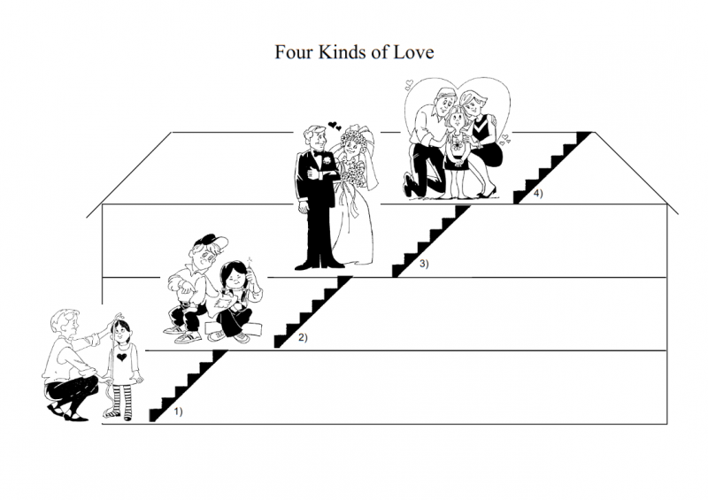 11.-The-Family-is-the-School-of-Love-lessonEng_007-565x800.png
