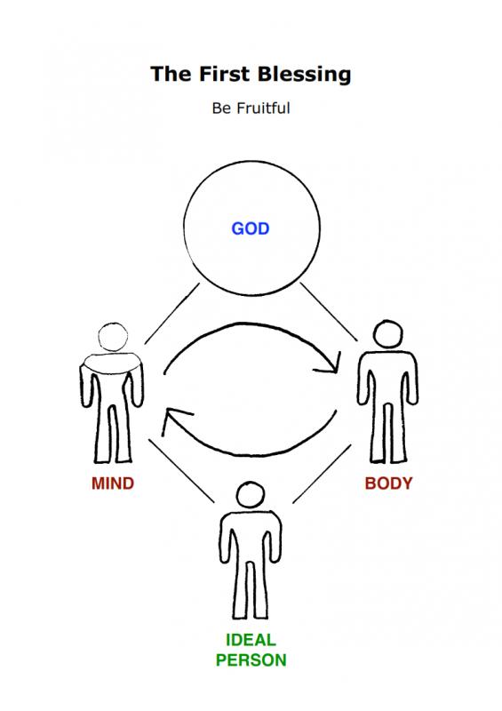 12.-Growing-responsibilty-lessonEng_003-565x800.png