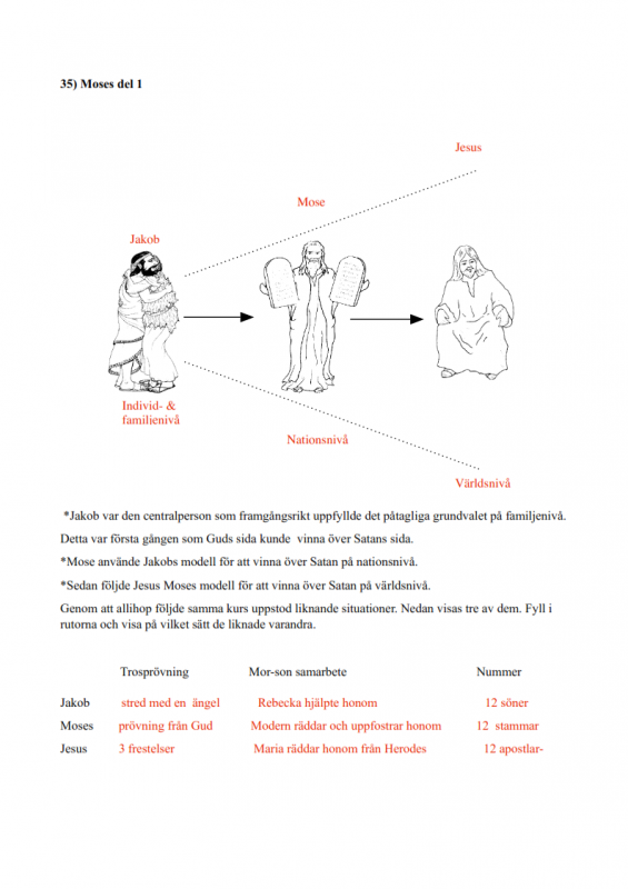 39.-Moses-1-lesson_006-565x800.png