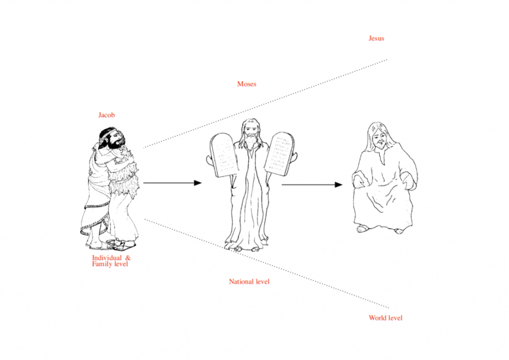 45.-Jesus-1st-Course-lessonEng_005-724x1024.png