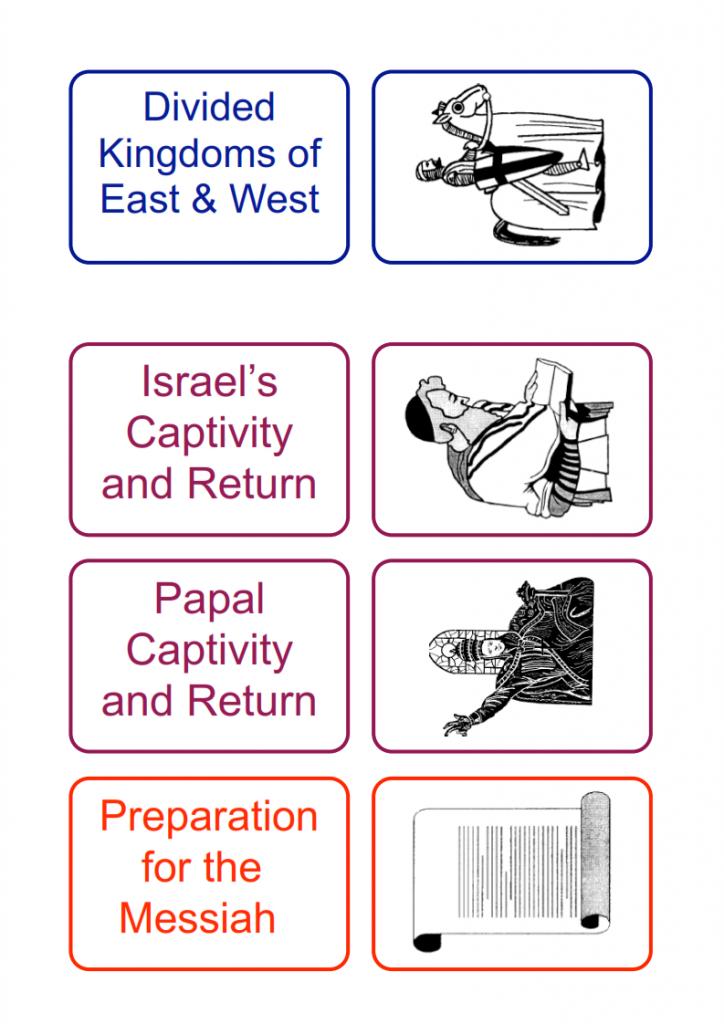 48.-When-will-Christ-Return-lessonEng_008-724x1024.png