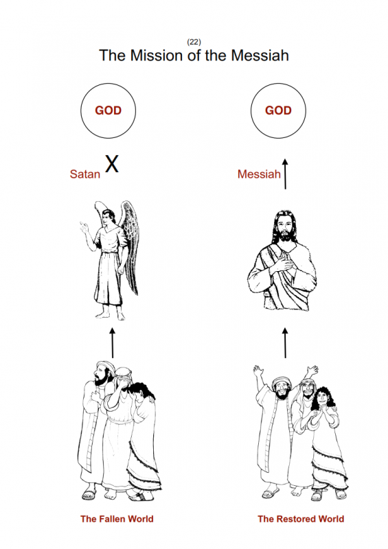 22.-The-Mission-of-the-Messiah-lessonEng_009-565x800.png