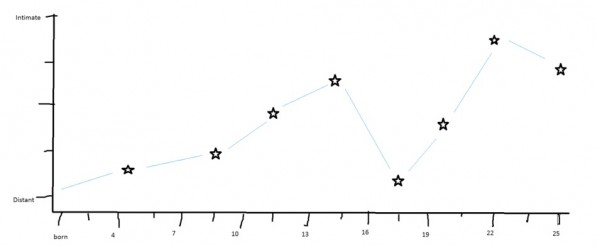 Graphing-with-God-597x246.jpg