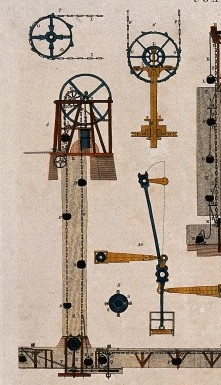 Machinery / Wellcome Images