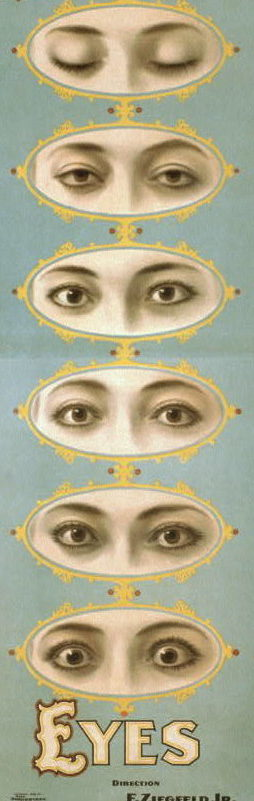 Eyes / Library of Congress