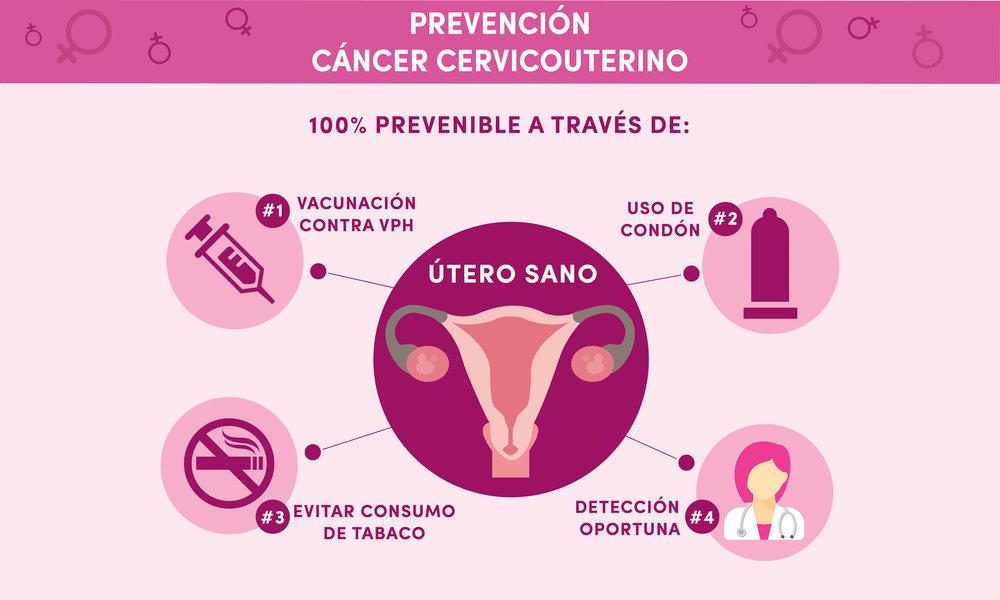 Prevención cancer cervicouterino-04.jpg
