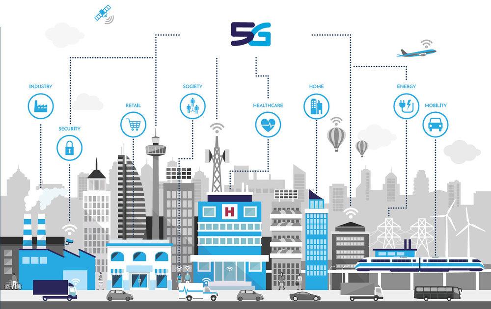 ob_dc1fa5_smart-city.jpg