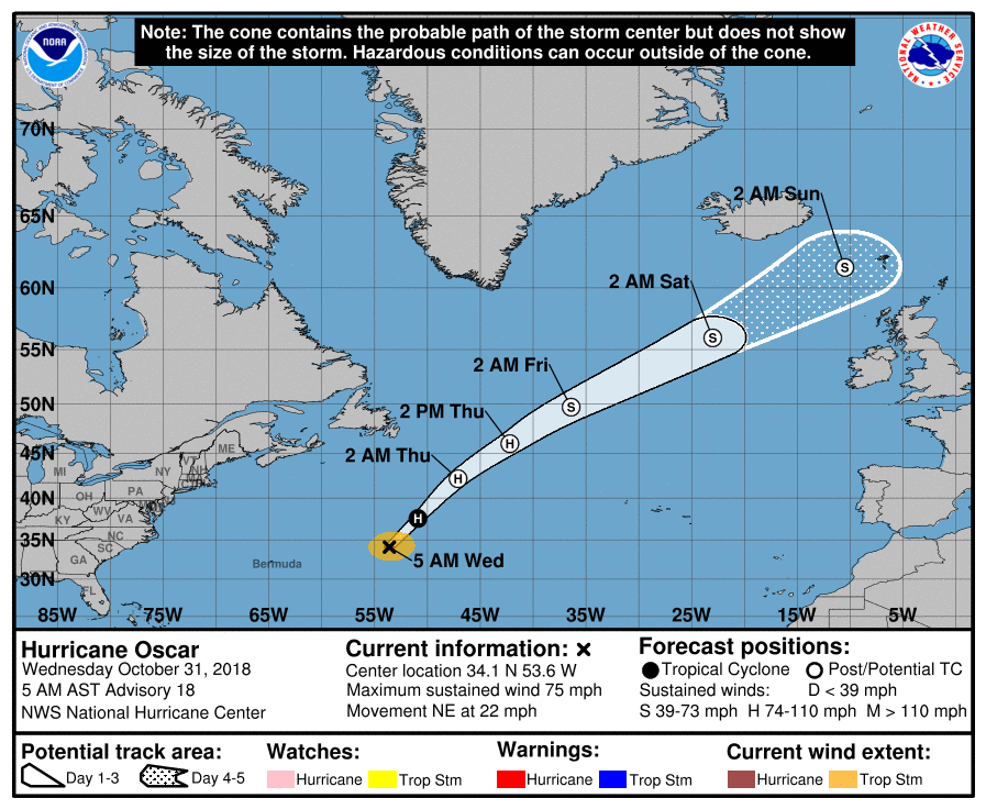 Hurricane Oscars current track provided by the N ational Hurricane Center