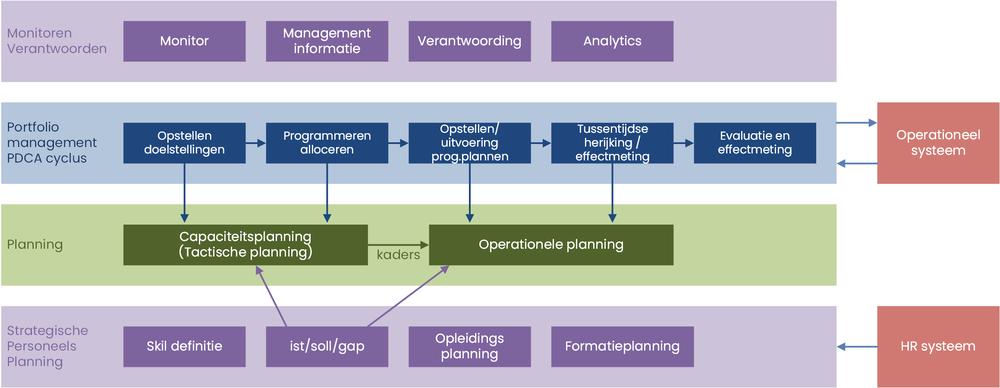implementatieraamwerk-overheid.png