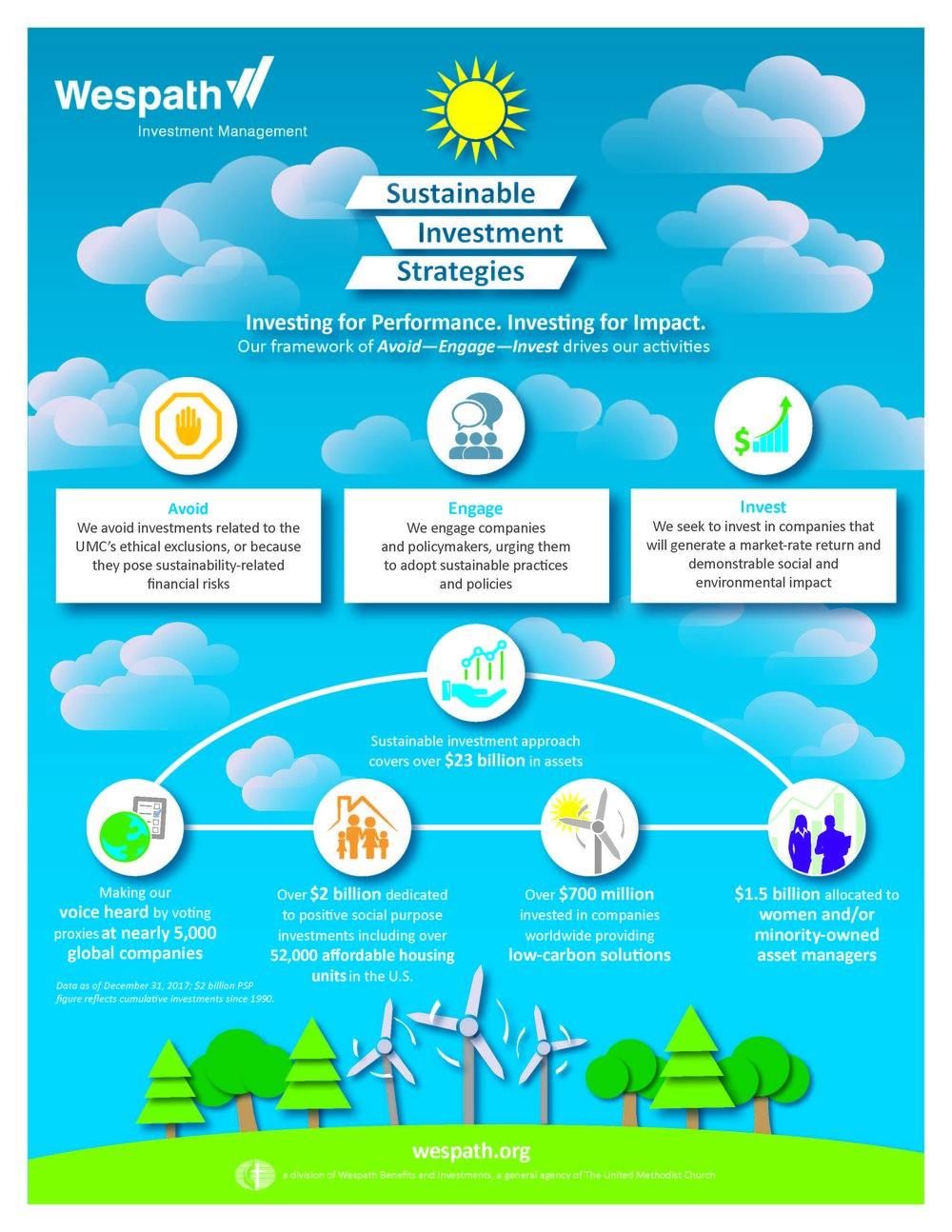 sustainable investment infographic.jpg