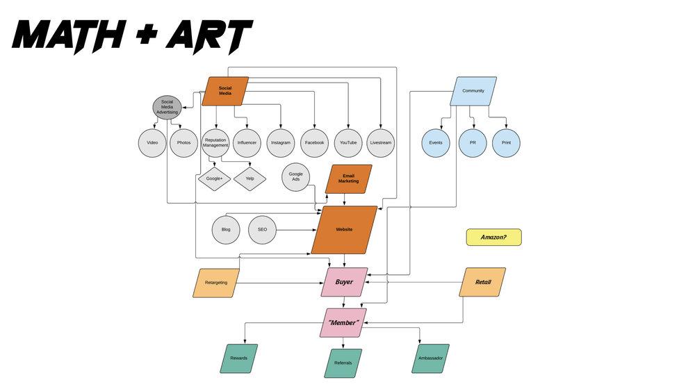 ABO Presentation.019.jpeg