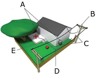 delivery-diagram.jpg