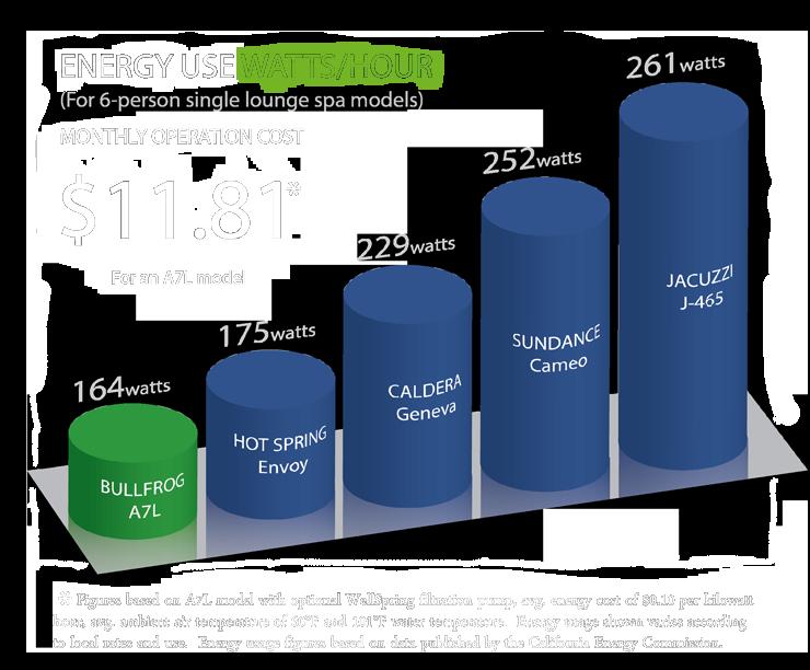 energy-save-graph2.png