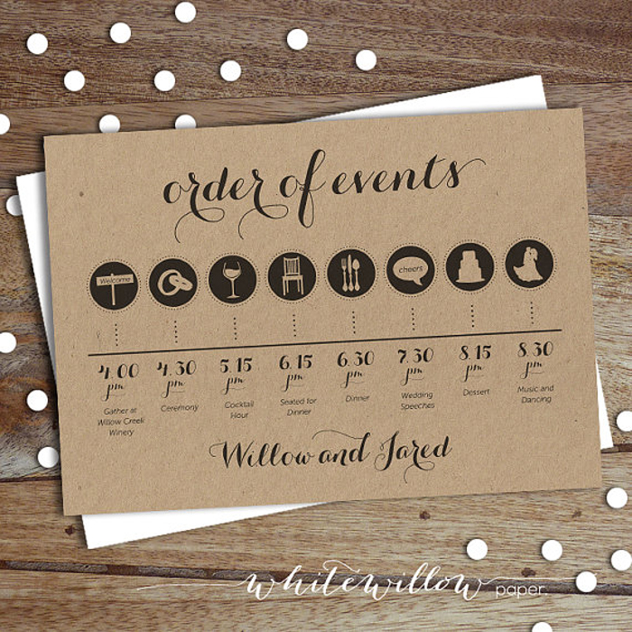 How to create your wedding timeline (and three timeline examples ...