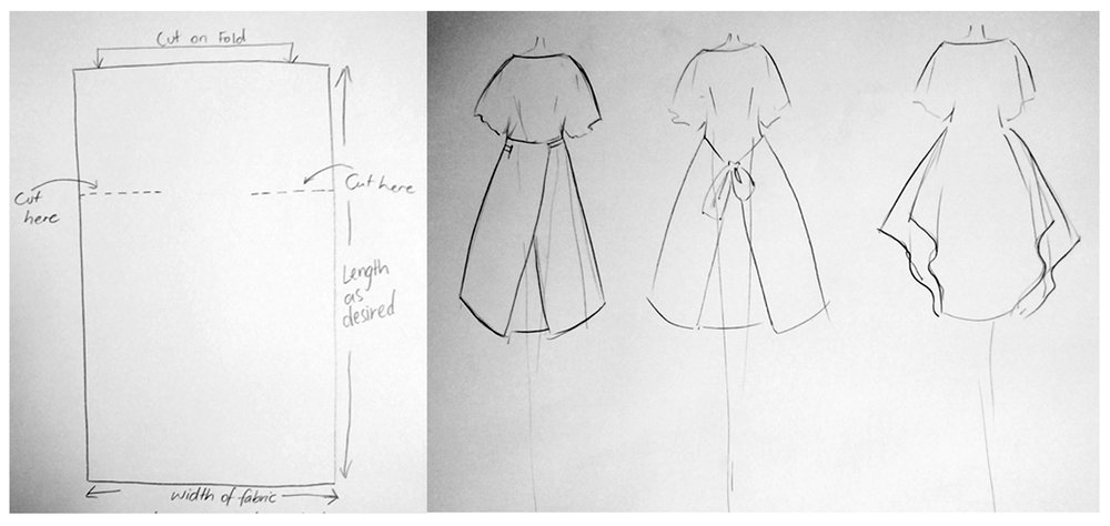 Sketches for the Kimono Dress, worn in different ways.