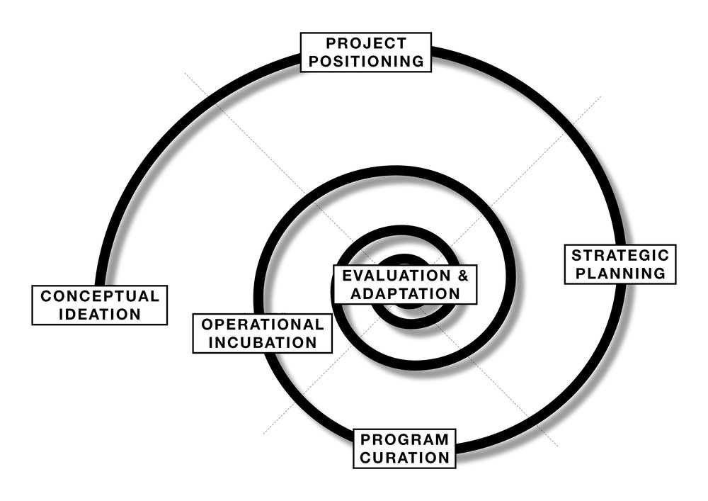 201805_spiral diagram.jpg
