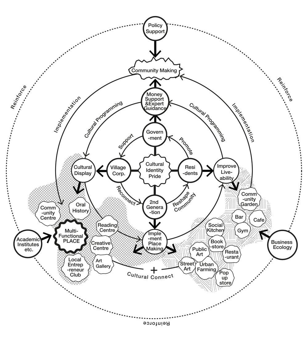 20180609_model diagram.jpg