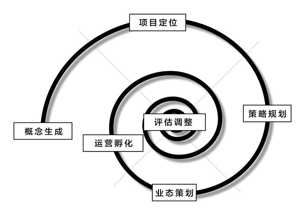 spiral diagramCN.jpg