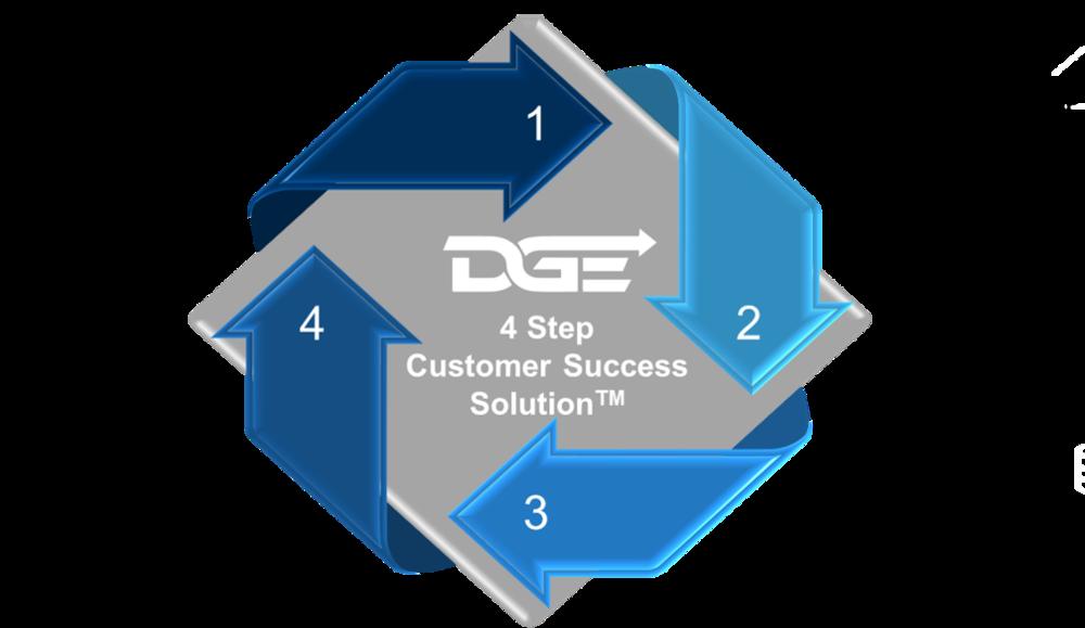 DGE 4 Step Solution2.png