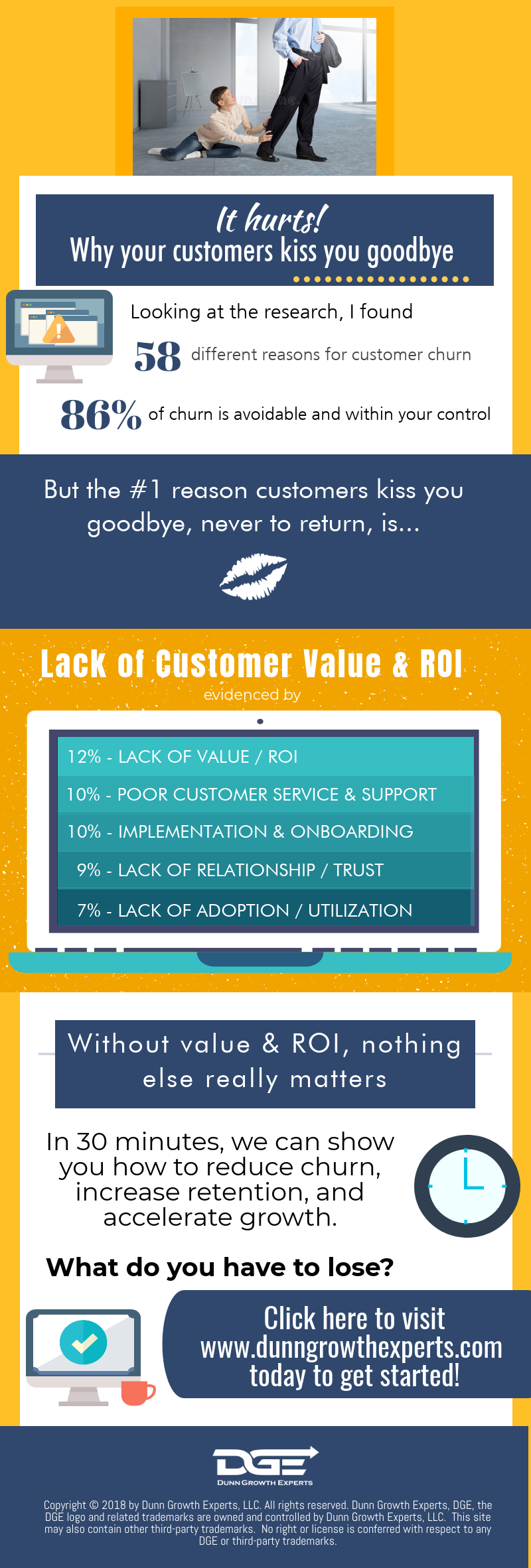 Infographic - Why Customers Kiss You Goodbye_vF.png