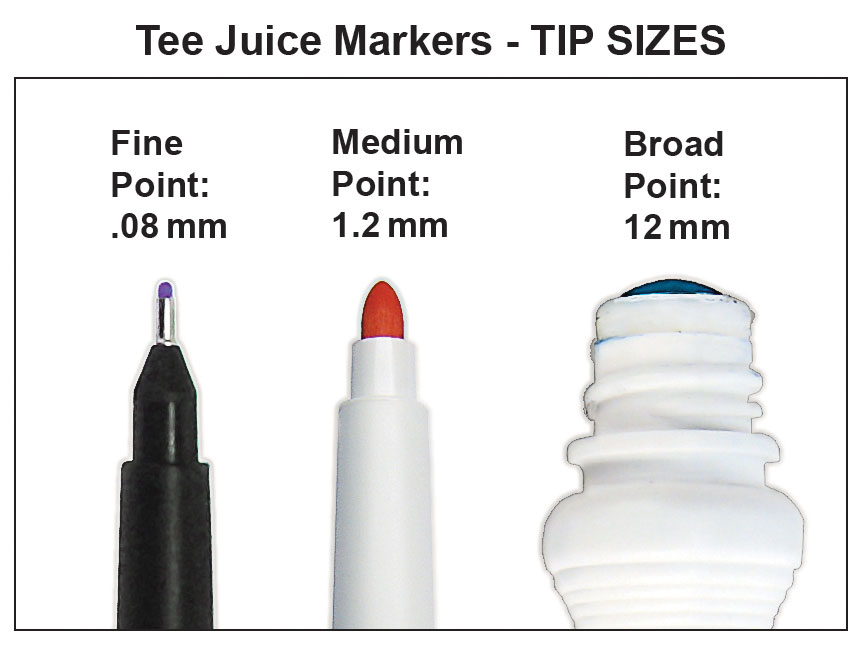 Tip sizes (in mm) for each pen size