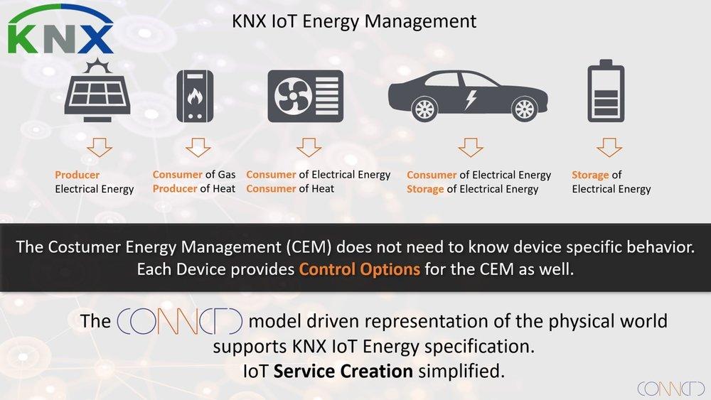 Energy management KNX connctf.jpg