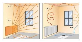 infrared-heating.jpg