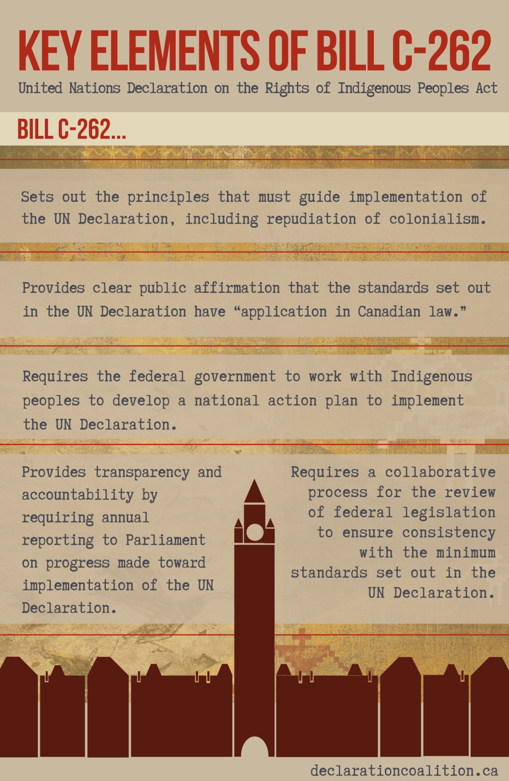 Key Elements of Bill C-262.png