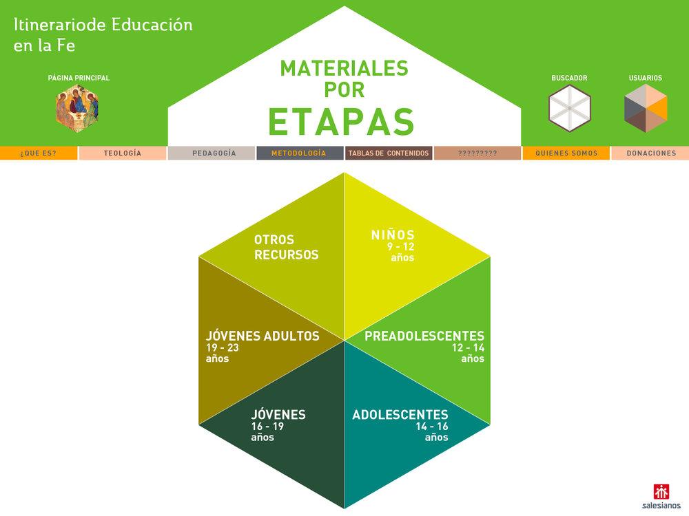 02A1 GENERAL ETAPAS.jpg